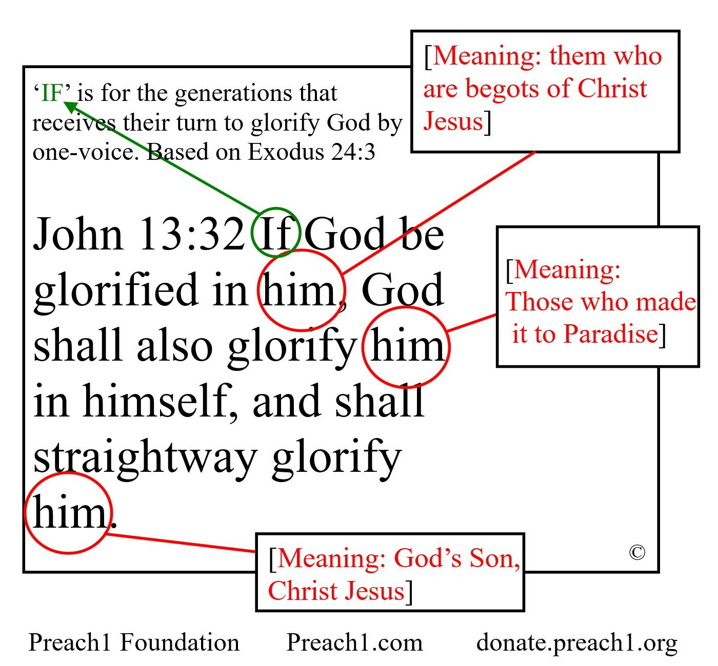 If Glorify